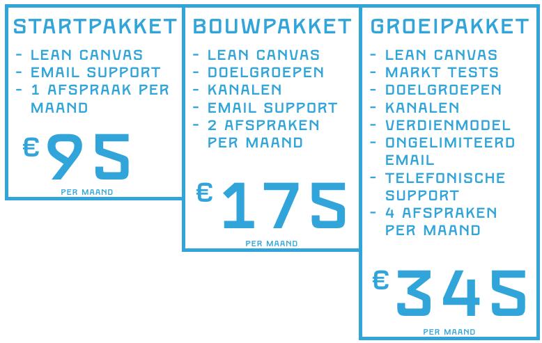 BusinessFabriek-pakketten